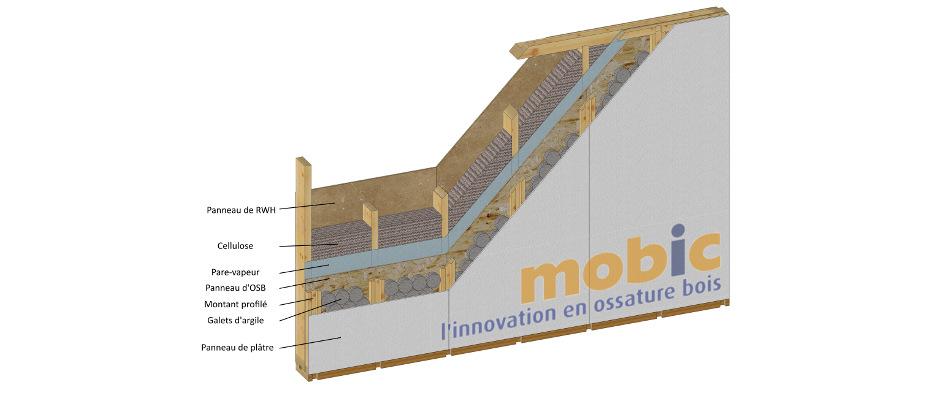 Mur inertie thermique Argimob